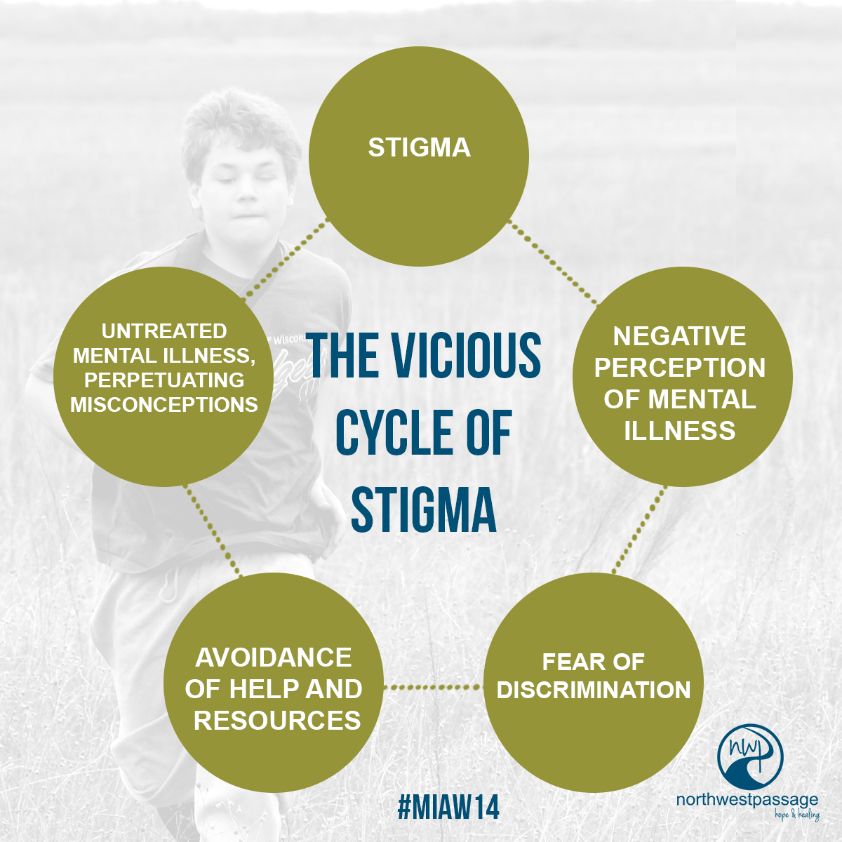 Mental Health Monday Stigma Of Counseling And Therapy Jillian